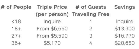 Private Departure Pricing