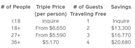 Private Departure Pricing